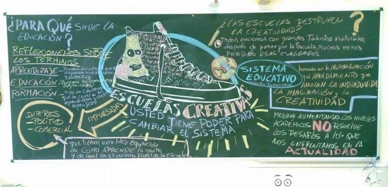 Escuelas Creativas: un cambio que se sueña, Escuelas Creativas: un cambio que se sueña, Revista NUVE
