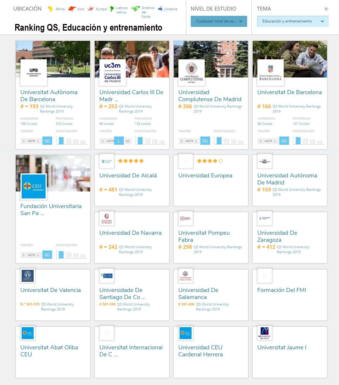 Rankings QS Universidades por Especialidades – parte 2, Rankings QS Universidades por Especialidades – parte 2, Revista NUVE