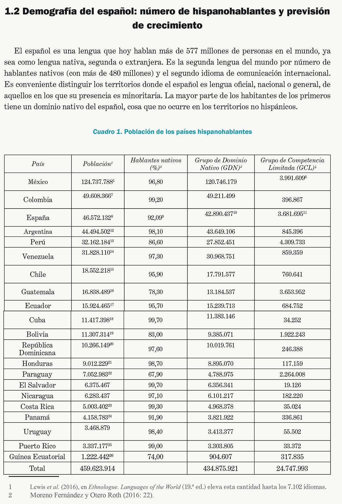 Presentación del Anuario del Instituto Cervantes 2018, Presentación del Anuario del Instituto Cervantes 2018, Revista NUVE