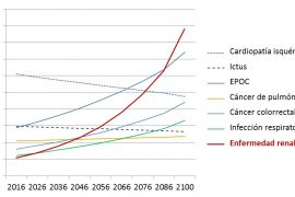 Aumenta la contribución del sector eólico al PIB español, Aumenta la contribución del sector eólico al PIB español, Revista NUVE