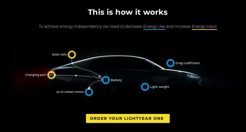 El primer coche conducido con energía solar, El primer coche conducido con energía solar, Revista NUVE