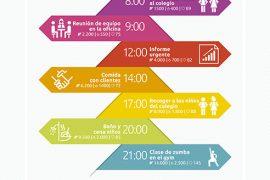audiovisual aulas, Diez beneficios de la introducción de los contenidos audiovisuales en la educación, Revista NUVE
