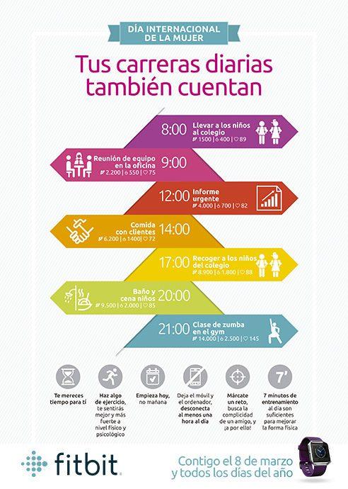 El Día Internacional de la Mujer, El Día Internacional de la Mujer, Revista NUVE