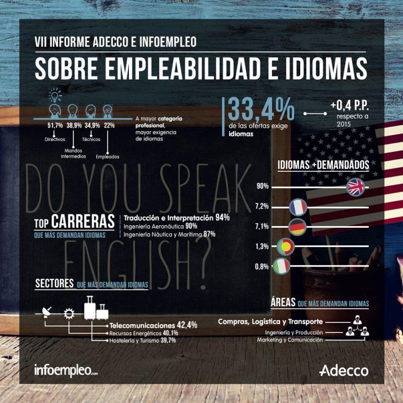 infografia-adecco-idiomas