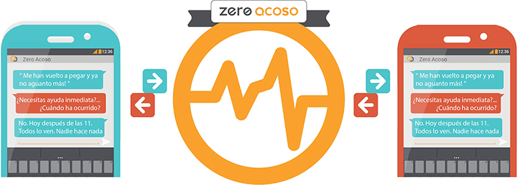 zeroacoso-bullying-1
